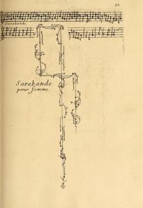 'Sarabande pour Femme' from Receuil De Dances, dance notation by Raoul-Auger Feuillet, pub. 1700. Image sourced from publicdomainreview.org